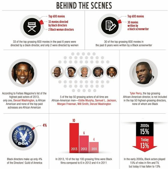 Infographic-AprilDByrd